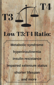 LowT3T4Ratio-conditions