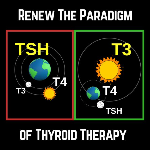 Renew the paradigm