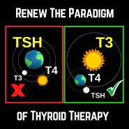 Renew the paradigm-Check
