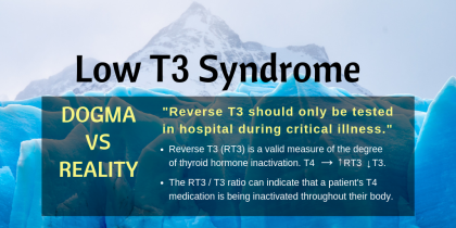 Low T3 Syndrome The tip of an iceberg-PAGE 3