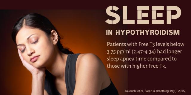 Hypothyroidism and SLEEP-apnea