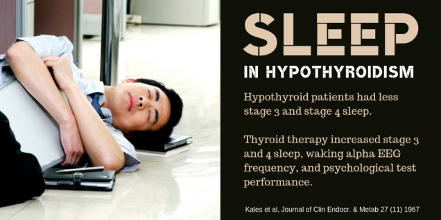 Hypothyroidism and SLEEP2