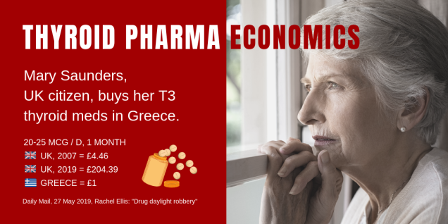Thyroid pharma economics
