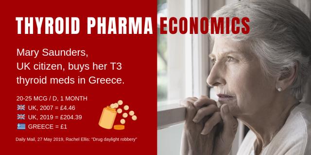 Thyroid pharma economics